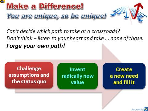 Be Different, Make a Difference tips, Great Innovator, emfographics, Vadim Kotelnikov, 5 powerful questions