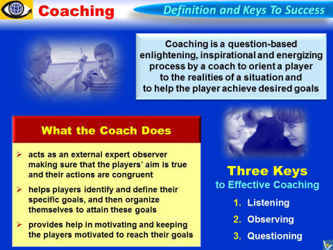 Coaching Definition, What the Coach Does