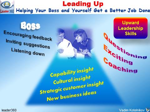 LEADING UP: How To Lead Your Boss
